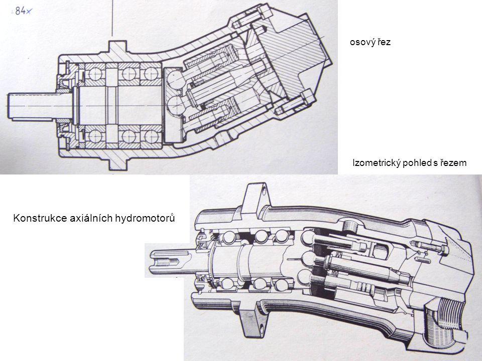 Konstrukce axiálních hydromotorů osový řez Izometrický pohled s řezem