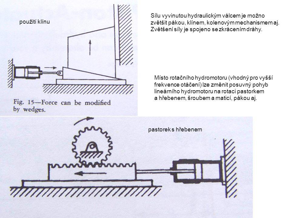 Sílu vyvinutou hydraulickým válcem je možno zvětšit pákou, klínem, kolenovým mechanismem aj.