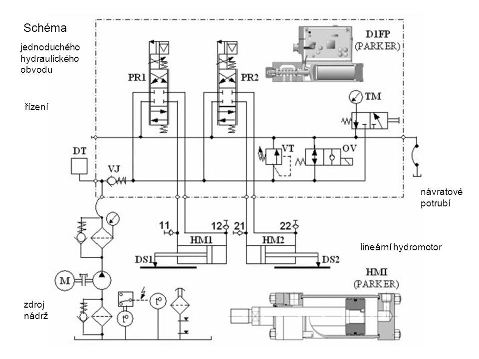 Schéma jednoduchého hydraulického obvodu lineární hydromotor zdroj nádrž návratové potrubí řízení