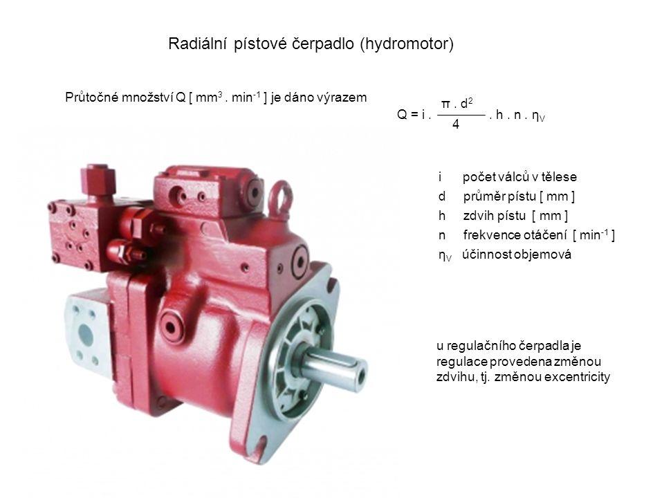 Q = i.. h. n. η V π. d 2 4 Radiální pístové čerpadlo (hydromotor) Průtočné množství Q [ mm 3. min -1 ] je dáno výrazem i počet válců v tělese d průměr