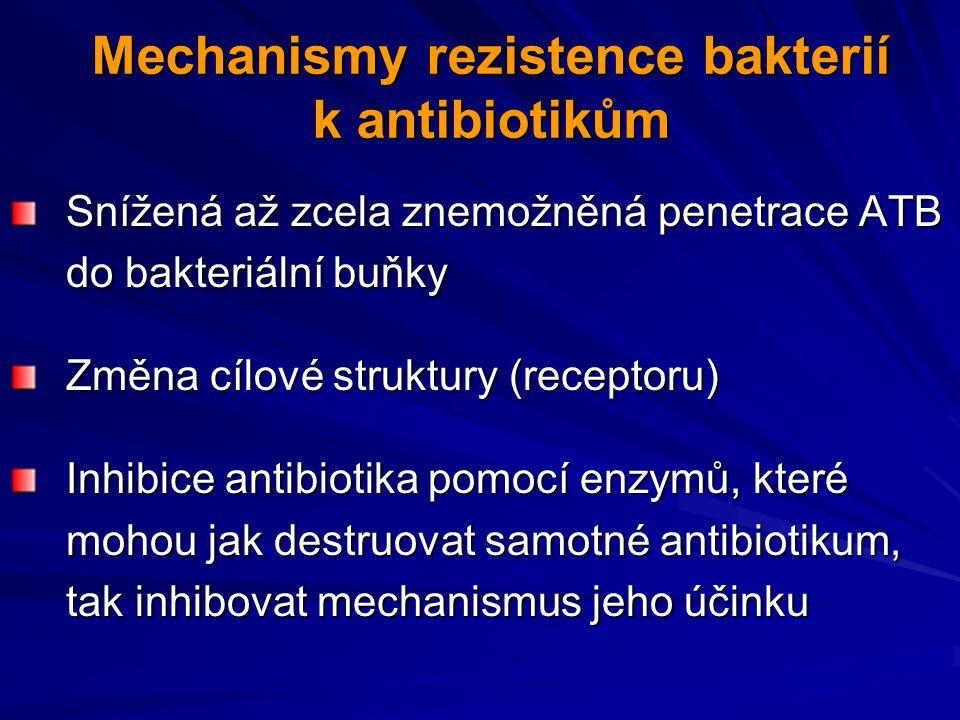 Mechanismy rezistence bakterií k antibiotikům Snížená až zcela znemožněná penetrace ATB do bakteriální buňky Změna cílové struktury (receptoru) Inhibi