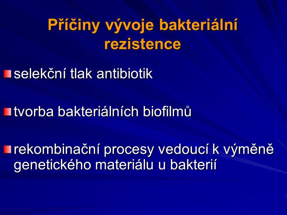 Příčiny vývoje bakteriální rezistence selekční tlak antibiotik tvorba bakteriálních biofilmů rekombinační procesy vedoucí k výměně genetického materiá
