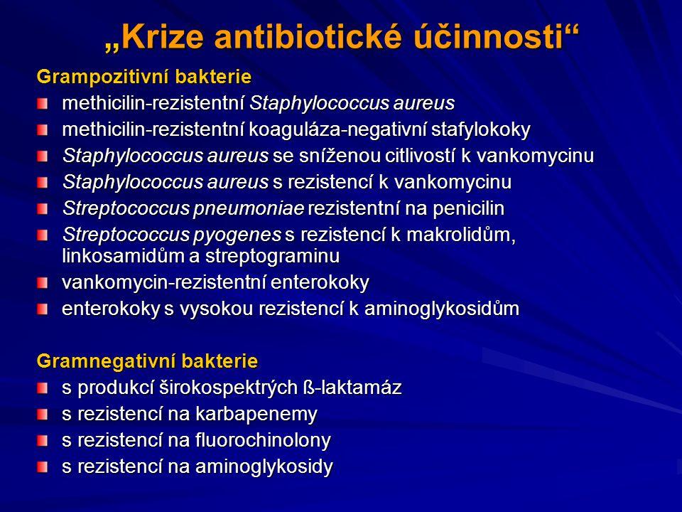 """""""Krize antibiotické účinnosti"""" Grampozitivní bakterie methicilin-rezistentní Staphylococcus aureus methicilin-rezistentní koaguláza-negativní stafylok"""