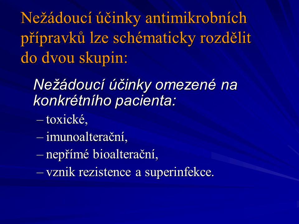 Rezistence bakterií k antibiotikům se stala vážným problémem.