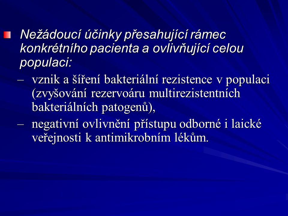 """""""Krize antibiotické účinnosti Grampozitivní bakterie methicilin-rezistentní Staphylococcus aureus methicilin-rezistentní koaguláza-negativní stafylokoky Staphylococcus aureus se sníženou citlivostí k vankomycinu Staphylococcus aureus s rezistencí k vankomycinu Streptococcus pneumoniae rezistentní na penicilin Streptococcus pyogenes s rezistencí k makrolidům, linkosamidům a streptograminu vankomycin-rezistentní enterokoky enterokoky s vysokou rezistencí k aminoglykosidům Gramnegativní bakterie s produkcí širokospektrých ß-laktamáz s rezistencí na karbapenemy s rezistencí na fluorochinolony s rezistencí na aminoglykosidy"""