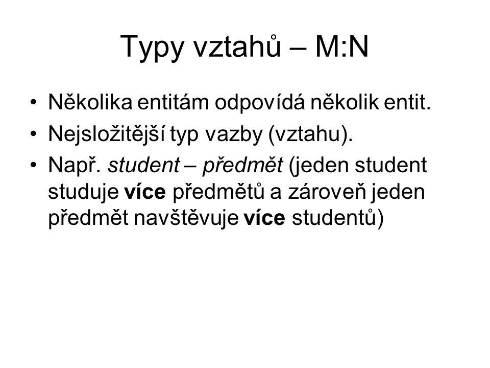 Typy vztahů – M:N Několika entitám odpovídá několik entit. Nejsložitější typ vazby (vztahu). Např. student – předmět (jeden student studuje více předm