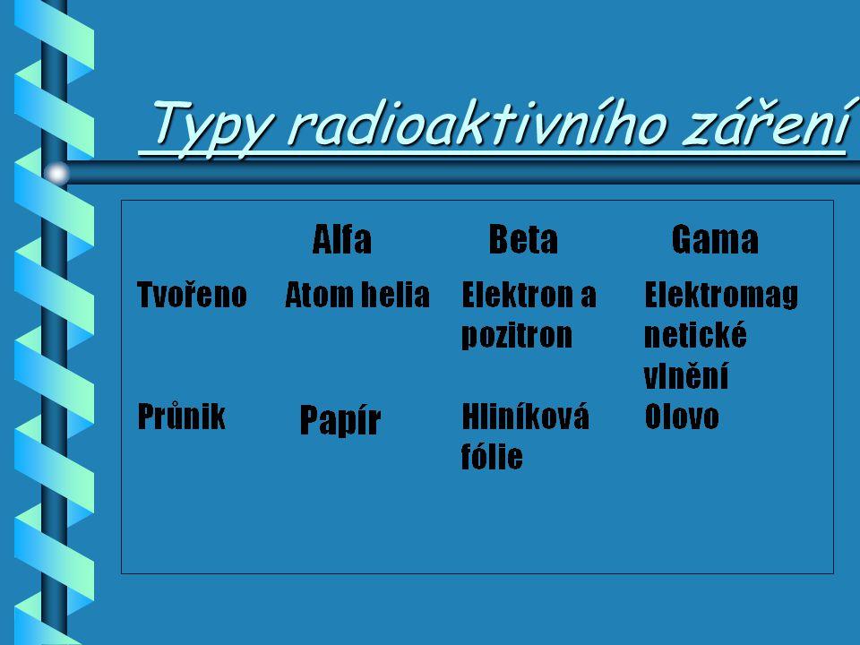 Typy radioaktivního záření b Alfa- vyskytuje se u těžších atomů, jádro atomu vysílá dva protony a dva neutrony b Beta- vyslání elektronu nebo pozitron