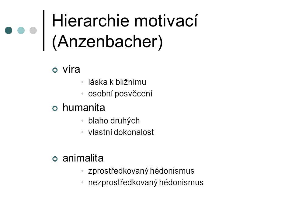 Hierarchie motivací (Anzenbacher) víra láska k bližnímu osobní posvěcení humanita blaho druhých vlastní dokonalost animalita zprostředkovaný hédonismu