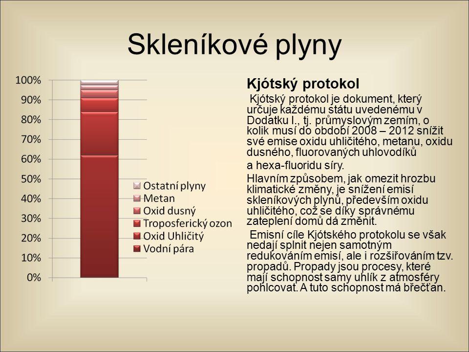 Skleníkové plyny Kjótský protokol Kjótský protokol je dokument, který určuje každému státu uvedenému v Dodatku I., tj. průmyslovým zemím, o kolik musí