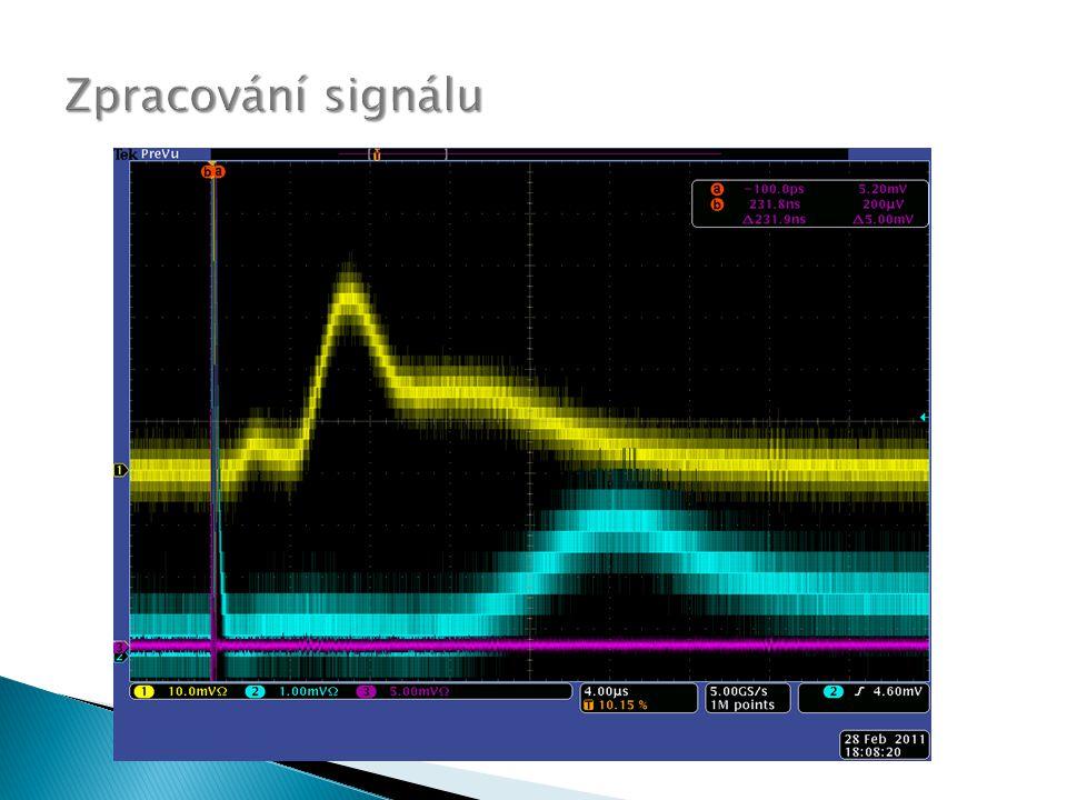 Zpracování signálu