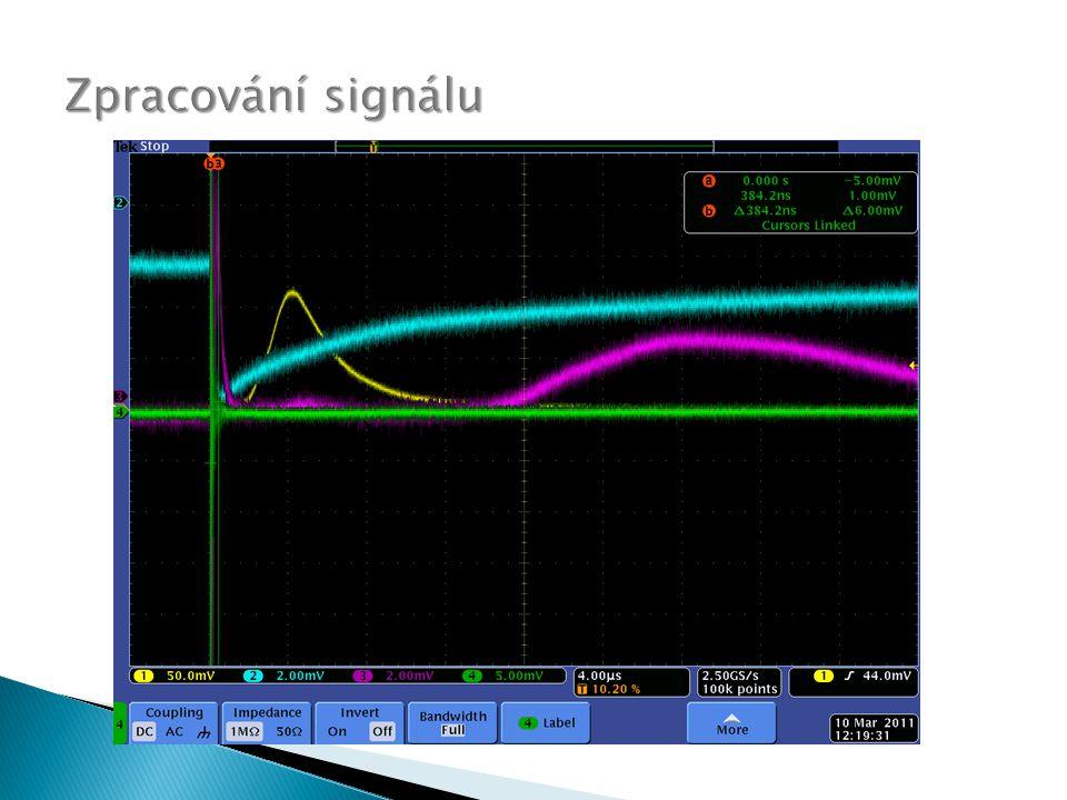 Zpracování signálu Zpracování signálu (Furierova transformace) Rozklad signálu podle frekvence Ostré oříznutí a pozvolné potlačování nežádoucích frekvencí Úpravy v matlabu (oříznutí os)