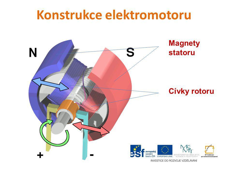 Konstrukce elektromotoru Magnety statoru Cívky rotoru