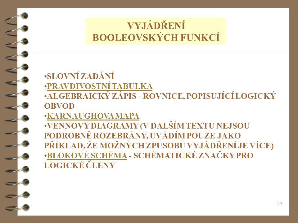 15 VYJÁDŘENÍ BOOLEOVSKÝCH FUNKCÍ SLOVNÍ ZADÁNÍ PRAVDIVOSTNÍ TABULKA ALGEBRAICKÝ ZÁPIS - ROVNICE, POPISUJÍCÍ LOGICKÝ OBVOD KARNAUGHOVA MAPA VENNOVY DIA