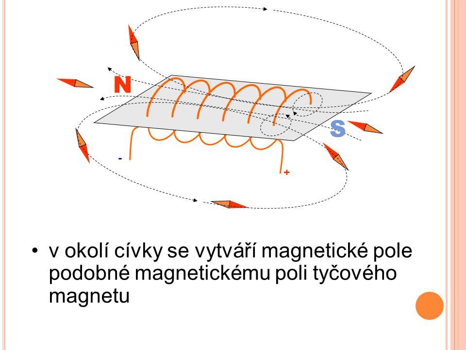 """orientaci magnetického pole, póly cívky, určíme pomocí Ampérova pravidla pravé ruky: """"Položíme-li pravou ruku na cívku tak, aby zahnuté prsty ukazovaly směr proudu v jejích závitech, potom odtažený palec ukazuje severní pól cívky. NS SN"""