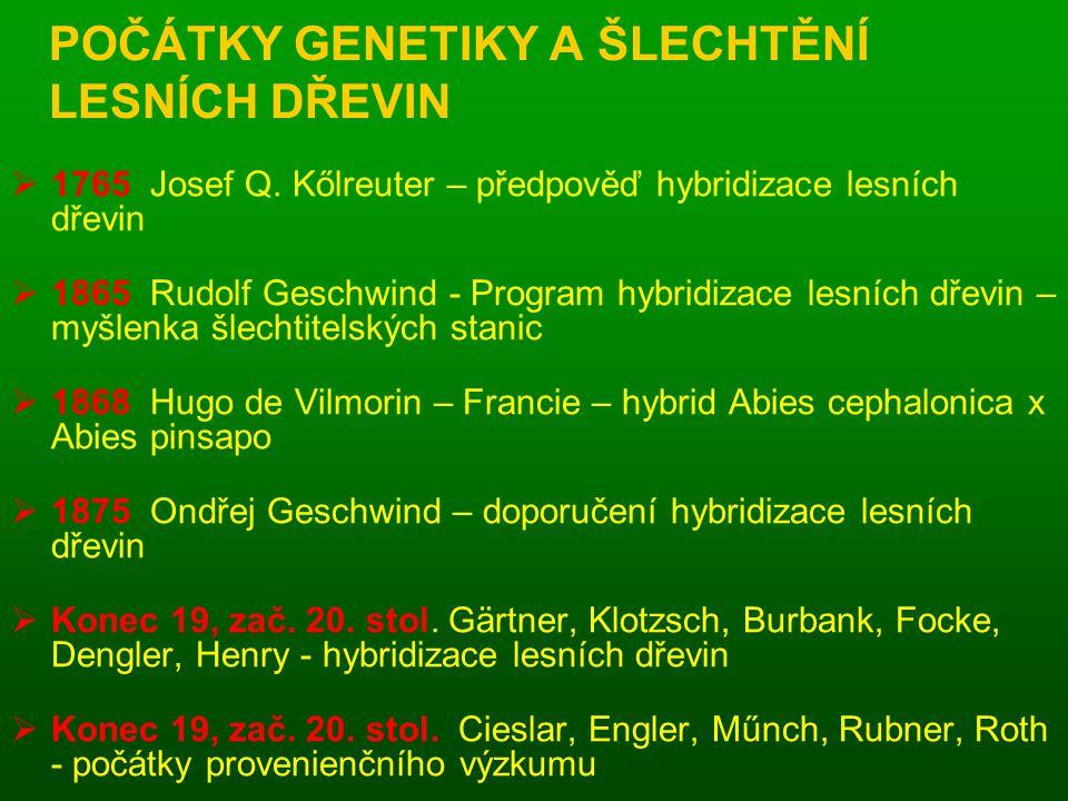 POČÁTKY GENETIKY A ŠLECHTĚNÍ LESNÍCH DŘEVIN  1765 Josef Q.