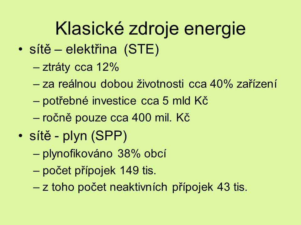 Klasické zdroje energie sítě – elektřina (STE) –ztráty cca 12% –za reálnou dobou životnosti cca 40% zařízení –potřebné investice cca 5 mld Kč –ročně p
