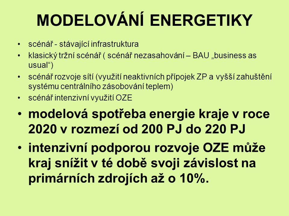 """MODELOVÁNÍ ENERGETIKY scénář - stávající infrastruktura klasický tržní scénář ( scénář nezasahování – BAU """"business as usual"""") scénář rozvoje sítí (vy"""