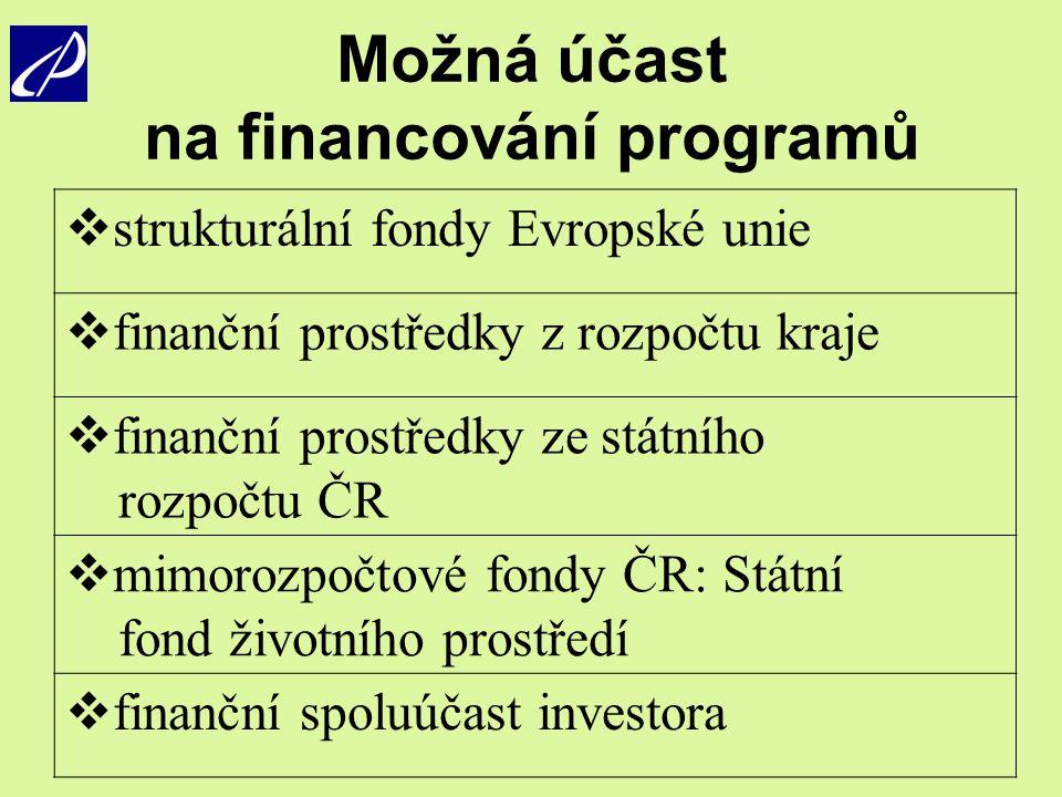  strukturální fondy Evropské unie  finanční prostředky z rozpočtu kraje  finanční prostředky ze státního rozpočtu ČR  mimorozpočtové fondy ČR: Stá