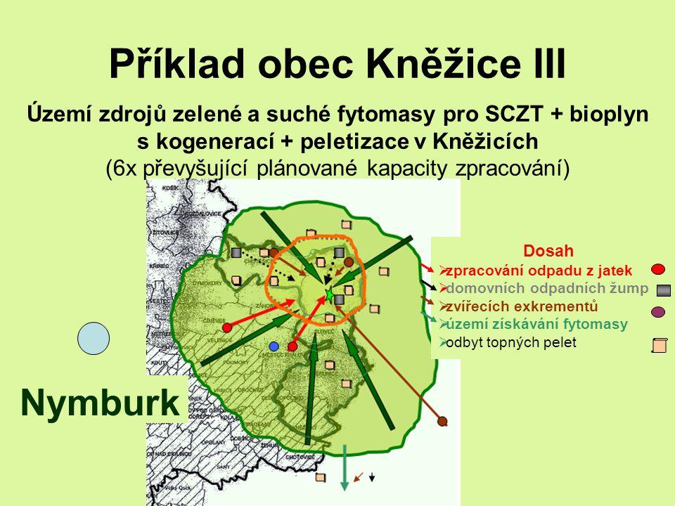 Příklad obec Kněžice III Území zdrojů zelené a suché fytomasy pro SCZT + bioplyn s kogenerací + peletizace v Kněžicích (6x převyšující plánované kapac
