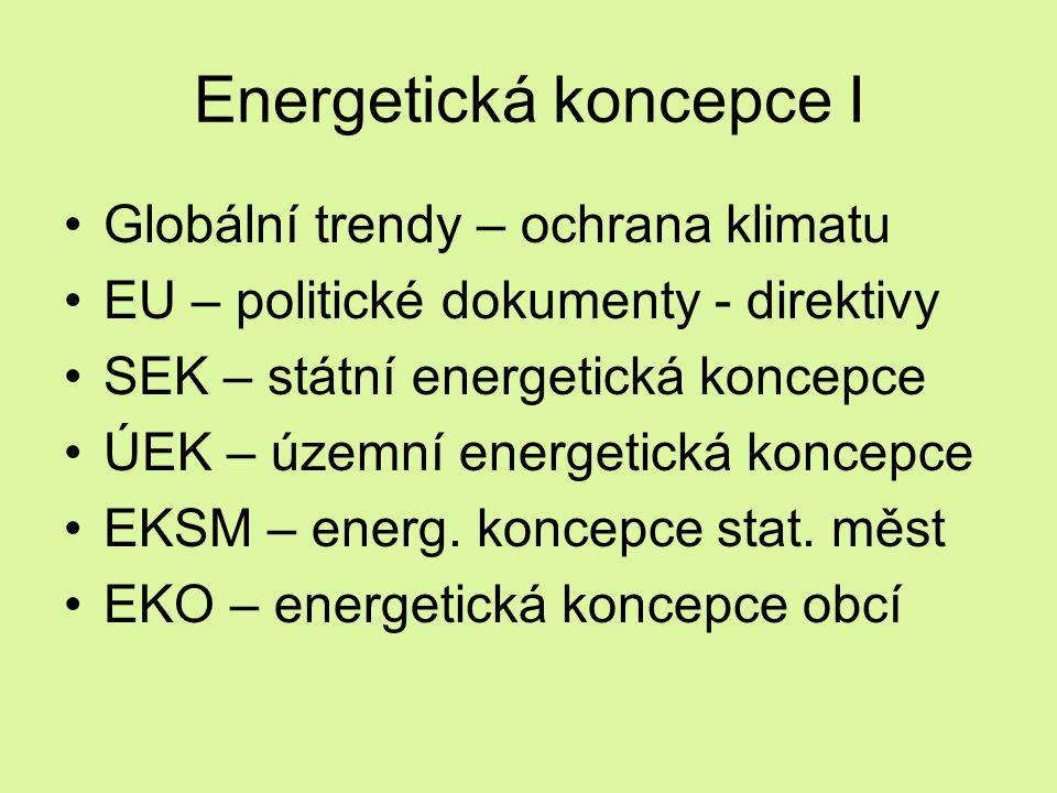 Energetická koncepce I Globální trendy – ochrana klimatu EU – politické dokumenty - direktivy SEK – státní energetická koncepce ÚEK – územní energetic