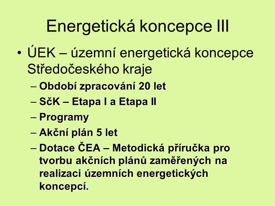 Energetická koncepce III ÚEK – územní energetická koncepce Středočeského kraje –Období zpracování 20 let –SčK – Etapa I a Etapa II –Programy –Akční pl