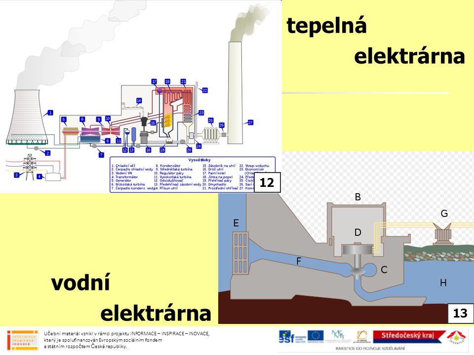 ZDROJE elektrické energie generátory zařízení, které přeměňuje energii zdrojů na energii elektrickou může popohánět parní turbína = tepelná a jaderná elektrárna vodní turbína = vodní elektrárna Učební materiál vznikl v rámci projektu INFORMACE – INSPIRACE – INOVACE, který je spolufinancován Evropským sociálním fondem a státním rozpočtem České republiky.
