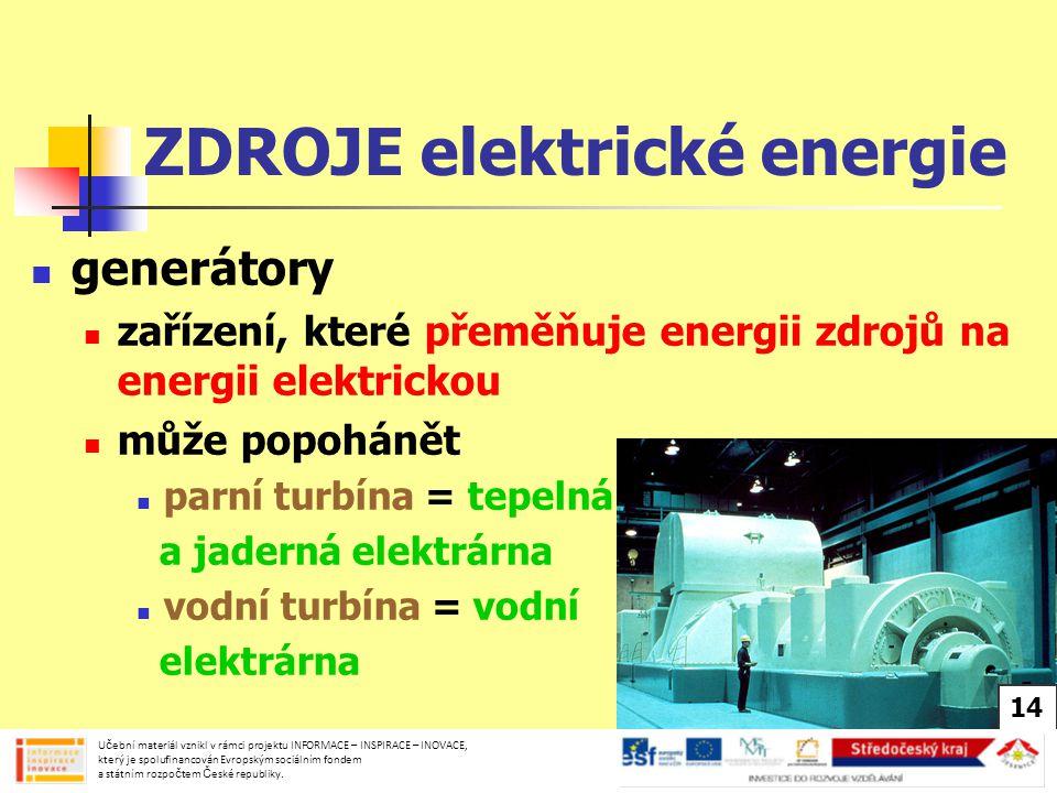 ZDROJE elektrické energie baterie nejmenší běžně užívaný zdroj elektrické energie vyznačený kladný pól (+) a záporný pól (-) Učební materiál vznikl v rámci projektu INFORMACE – INSPIRACE – INOVACE, který je spolufinancován Evropským sociálním fondem a státním rozpočtem České republiky.