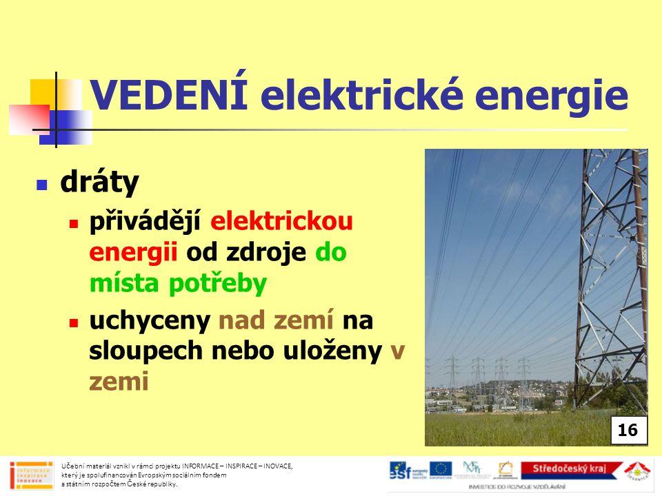 Elektrické spotřebiče jako zdroj energie využívají elektrickou energii, která je do nich přenášena pomocí elektrického proudu Učební materiál vznikl v rámci projektu INFORMACE – INSPIRACE – INOVACE, který je spolufinancován Evropským sociálním fondem a státním rozpočtem České republiky.