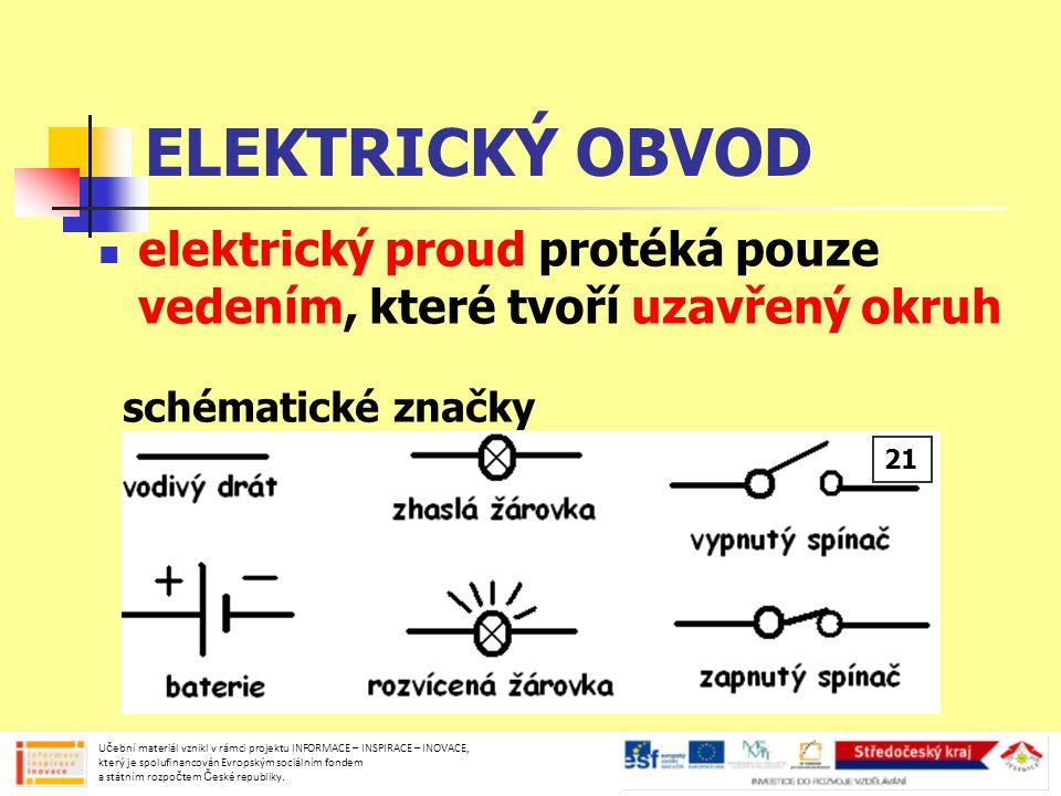 ELEKTRICKÝ OBVOD popiš obrázky a vysvětli funkce spínače Učební materiál vznikl v rámci projektu INFORMACE – INSPIRACE – INOVACE, který je spolufinancován Evropským sociálním fondem a státním rozpočtem České republiky.