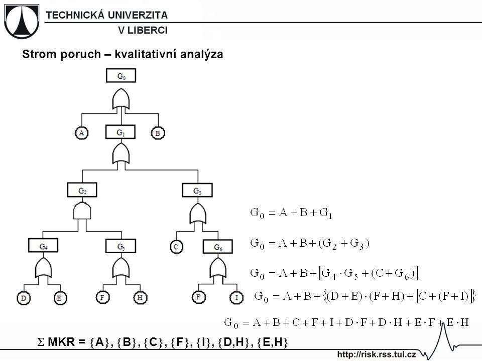 Strom poruch – kvalitativní analýza  MKR =  A ,  B ,  C ,  F ,  I ,  D,H ,  E,H 