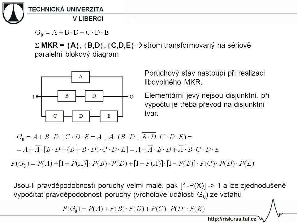  MKR =  A ,  B,D ,  C,D,E   strom transformovaný na sériově paralelní blokový diagram Poruchový stav nastoupí při realizaci libovolného MKR. E