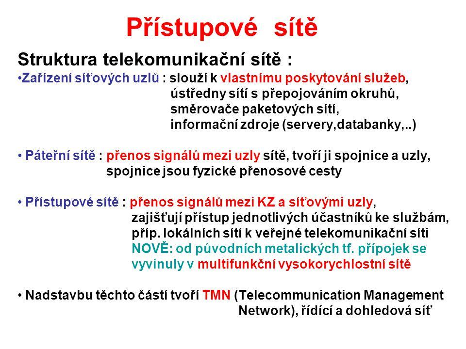 Přístupové sítě Struktura telekomunikační sítě : Zařízení síťových uzlů : slouží k vlastnímu poskytování služeb, ústředny sítí s přepojováním okruhů,