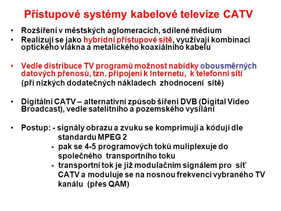Přístupové systémy kabelové televize CATV Rozšíření v městských aglomeracích, sdílené médium Realizují se jako hybridní přístupové sítě, využívají kom