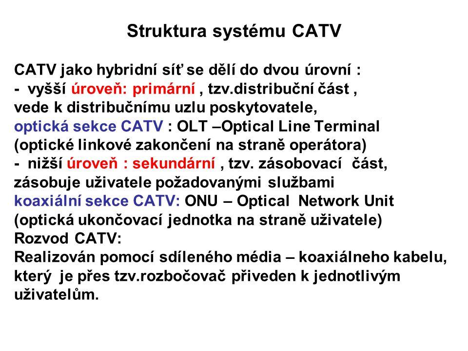 Struktura systému CATV CATV jako hybridní síť se dělí do dvou úrovní : - vyšší úroveň: primární, tzv.distribuční část, vede k distribučnímu uzlu posky