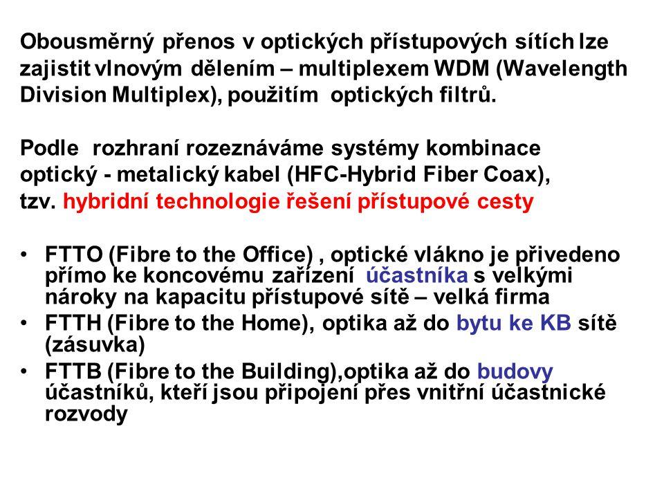 Obousměrný přenos v optických přístupových sítích lze zajistit vlnovým dělením – multiplexem WDM (Wavelength Division Multiplex), použitím optických f