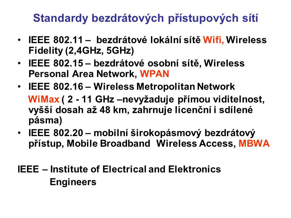 Standardy bezdrátových přístupových sítí IEEE 802.11 – bezdrátové lokální sítě Wifi, Wireless Fidelity (2,4GHz, 5GHz) IEEE 802.15 – bezdrátové osobní