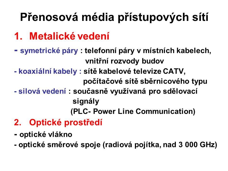 Přenosová média přístupových sítí 1.Metalické vedení - symetrické páry : telefonní páry v místních kabelech, vnitřní rozvody budov - koaxiální kabely