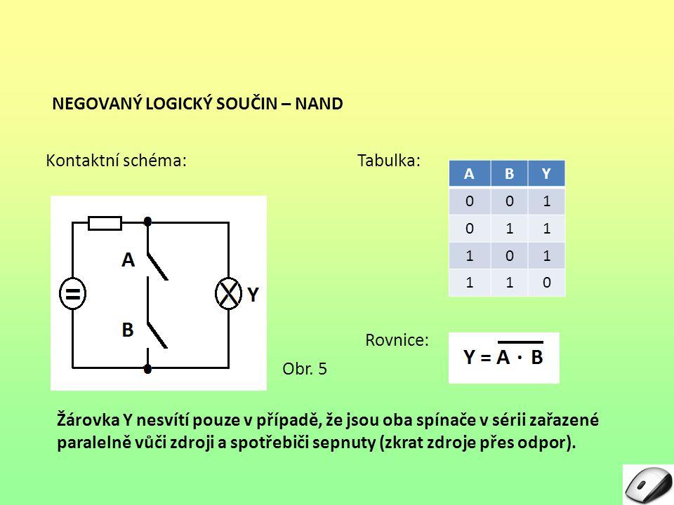 NEGOVANÝ LOGICKÝ SOUČIN – NAND Rovnice: Tabulka: ABY 001 011 101 110 Kontaktní schéma: Žárovka Y nesvítí pouze v případě, že jsou oba spínače v sérii
