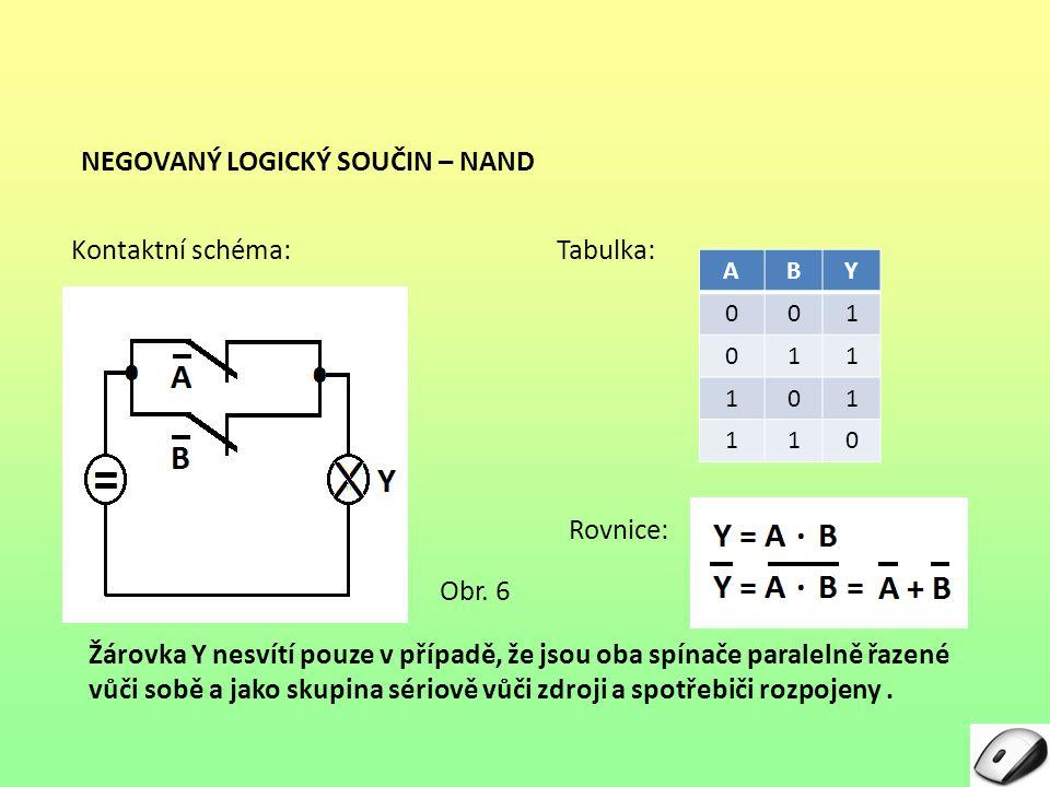NEGOVANÝ LOGICKÝ SOUČIN – NAND Rovnice: Tabulka: ABY 001 011 101 110 Kontaktní schéma: Žárovka Y nesvítí pouze v případě, že jsou oba spínače paraleln