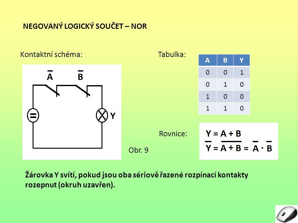 NEGOVANÝ LOGICKÝ SOUČET – NOR Rovnice: Tabulka: ABY 001 010 100 110 Kontaktní schéma: Žárovka Y svítí, pokud jsou oba sériově řazené rozpínací kontakt
