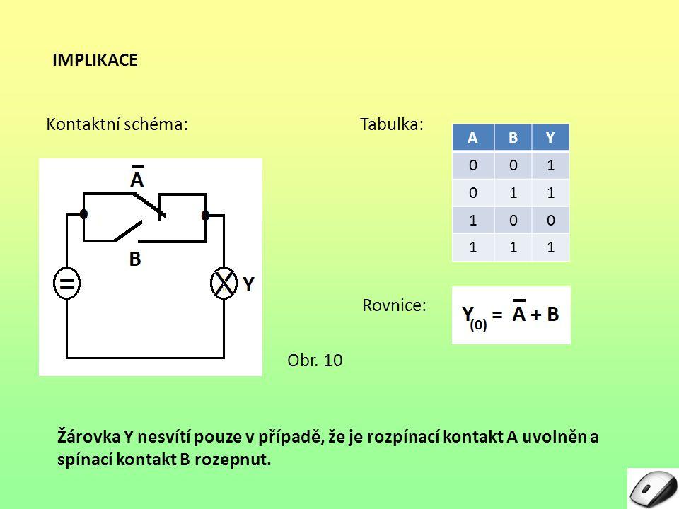 IMPLIKACE Rovnice: Tabulka: ABY 001 011 100 111 Kontaktní schéma: Žárovka Y nesvítí pouze v případě, že je rozpínací kontakt A uvolněn a spínací konta