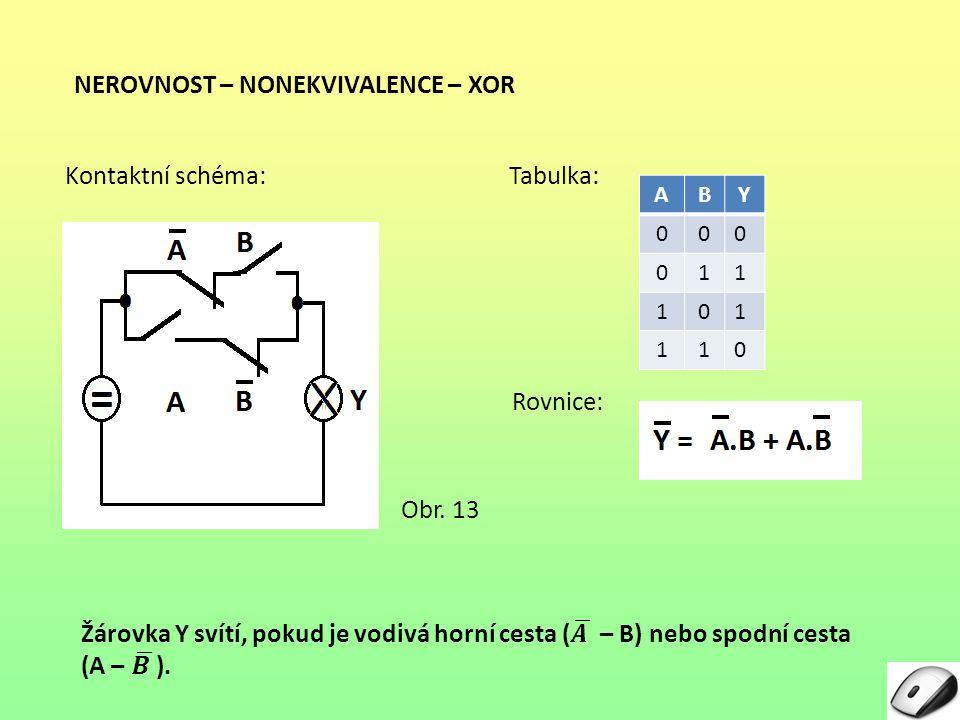 NEROVNOST – NONEKVIVALENCE – XOR Rovnice: Tabulka: ABY 000 011 101 110 Kontaktní schéma: Obr. 13