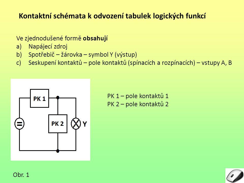 Kontaktní schémata k odvození tabulek logických funkcí Ve zjednodušené formě obsahují a)Napájecí zdroj b)Spotřebič – žárovka – symbol Y (výstup) c)Ses