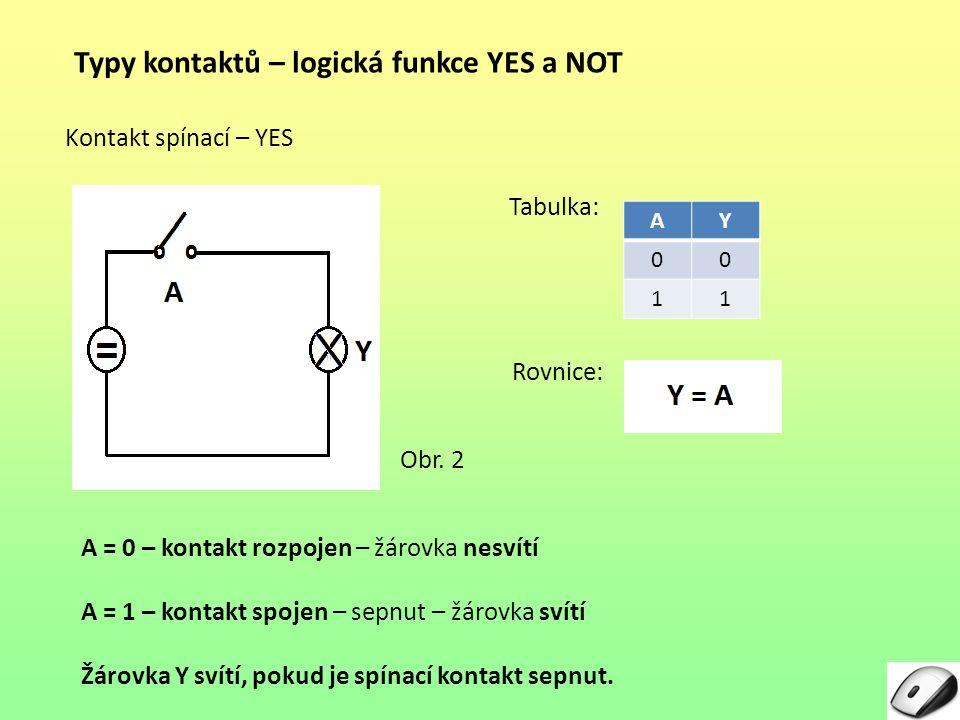 Typy kontaktů – logická funkce YES a NOT Rovnice: Tabulka: Kontakt spínací – YES A = 0 – kontakt rozpojen – žárovka nesvítí A = 1 – kontakt spojen – s