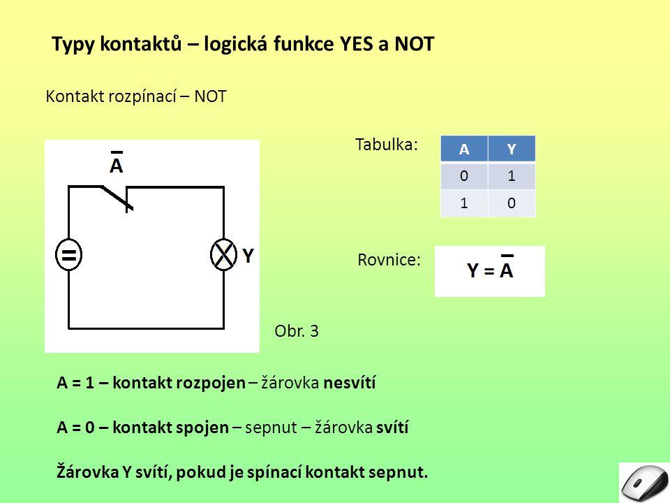 Typy kontaktů – logická funkce YES a NOT Rovnice: Tabulka: Kontakt rozpínací – NOT A = 1 – kontakt rozpojen – žárovka nesvítí A = 0 – kontakt spojen –