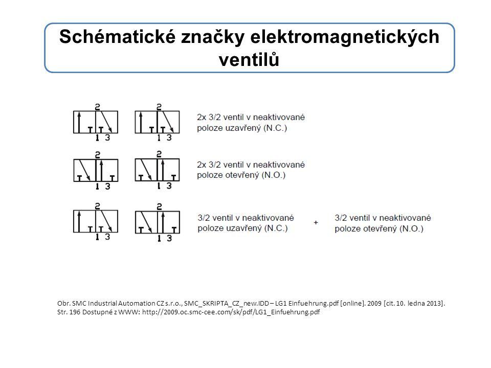 Schématické značky elektromagnetických ventilů Obr. SMC Industrial Automation CZ s.r.o., SMC_SKRIPTA_CZ_new.IDD – LG1 Einfuehrung.pdf [online]. 2009 [
