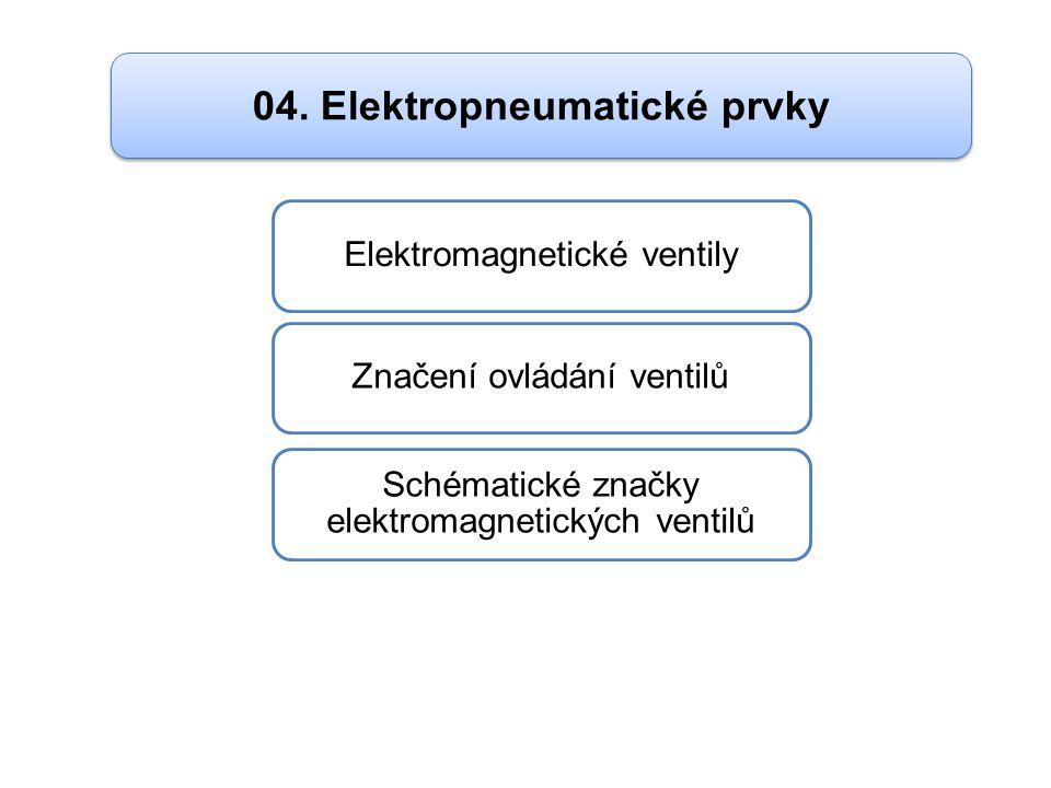 04. Elektropneumatické prvky Elektromagnetické ventilyZnačení ovládání ventilů Schématické značky elektromagnetických ventilů