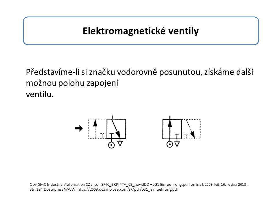 Představíme-li si značku vodorovně posunutou, získáme další možnou polohu zapojení ventilu. Elektromagnetické ventily Obr. SMC Industrial Automation C