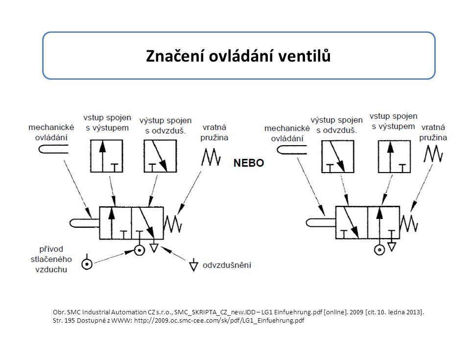 Značení ovládání ventilů Obr. SMC Industrial Automation CZ s.r.o., SMC_SKRIPTA_CZ_new.IDD – LG1 Einfuehrung.pdf [online]. 2009 [cit. 10. ledna 2013].