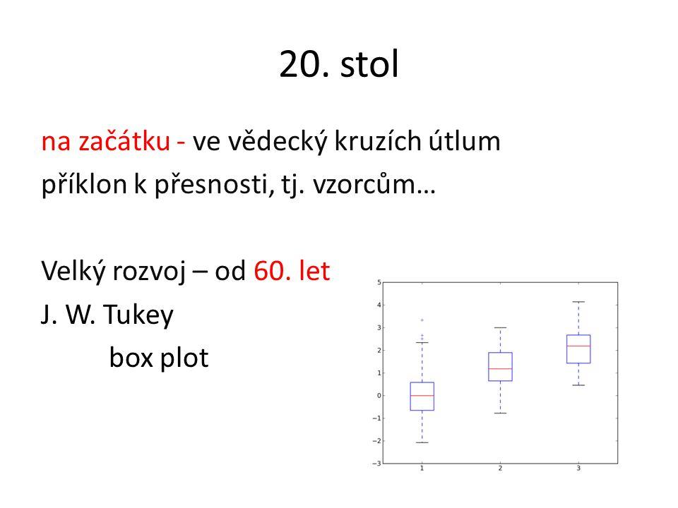 20. stol na začátku - ve vědecký kruzích útlum příklon k přesnosti, tj. vzorcům… Velký rozvoj – od 60. let J. W. Tukey box plot